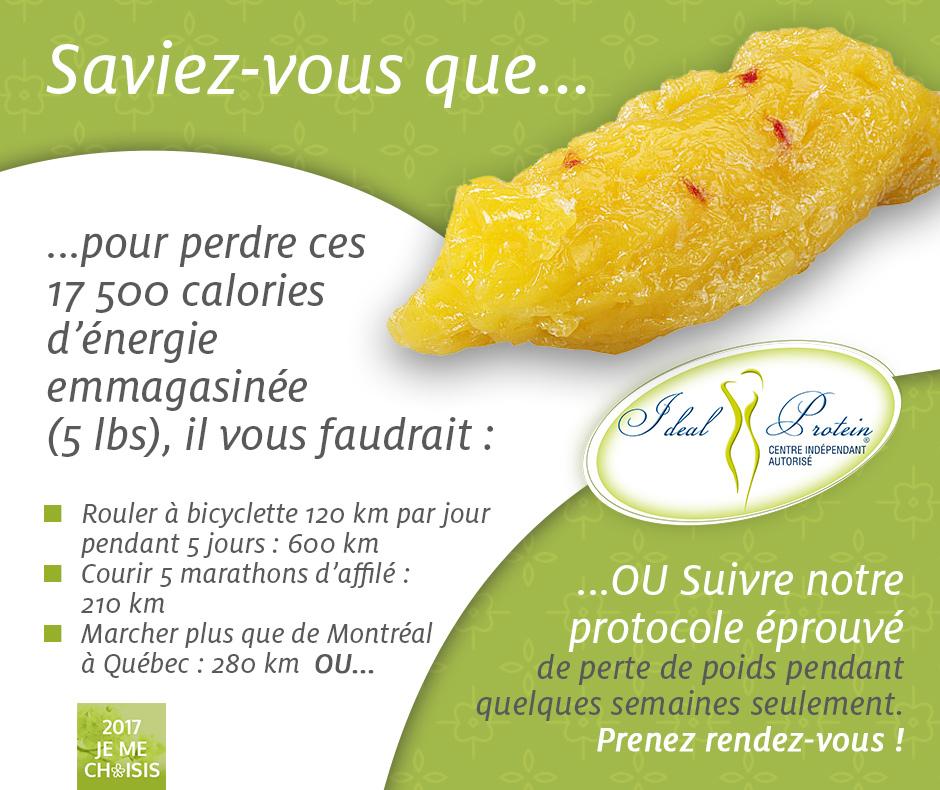 Centre De Santé Minceur Boucherville Emploi