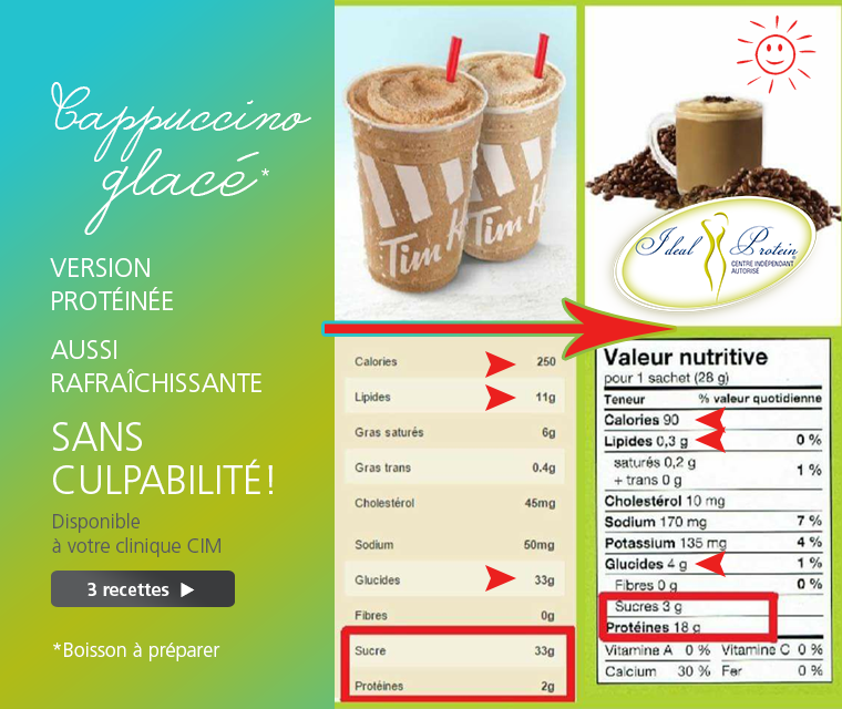 cappuccino glacé Tim Hortons VS Ideal Protein